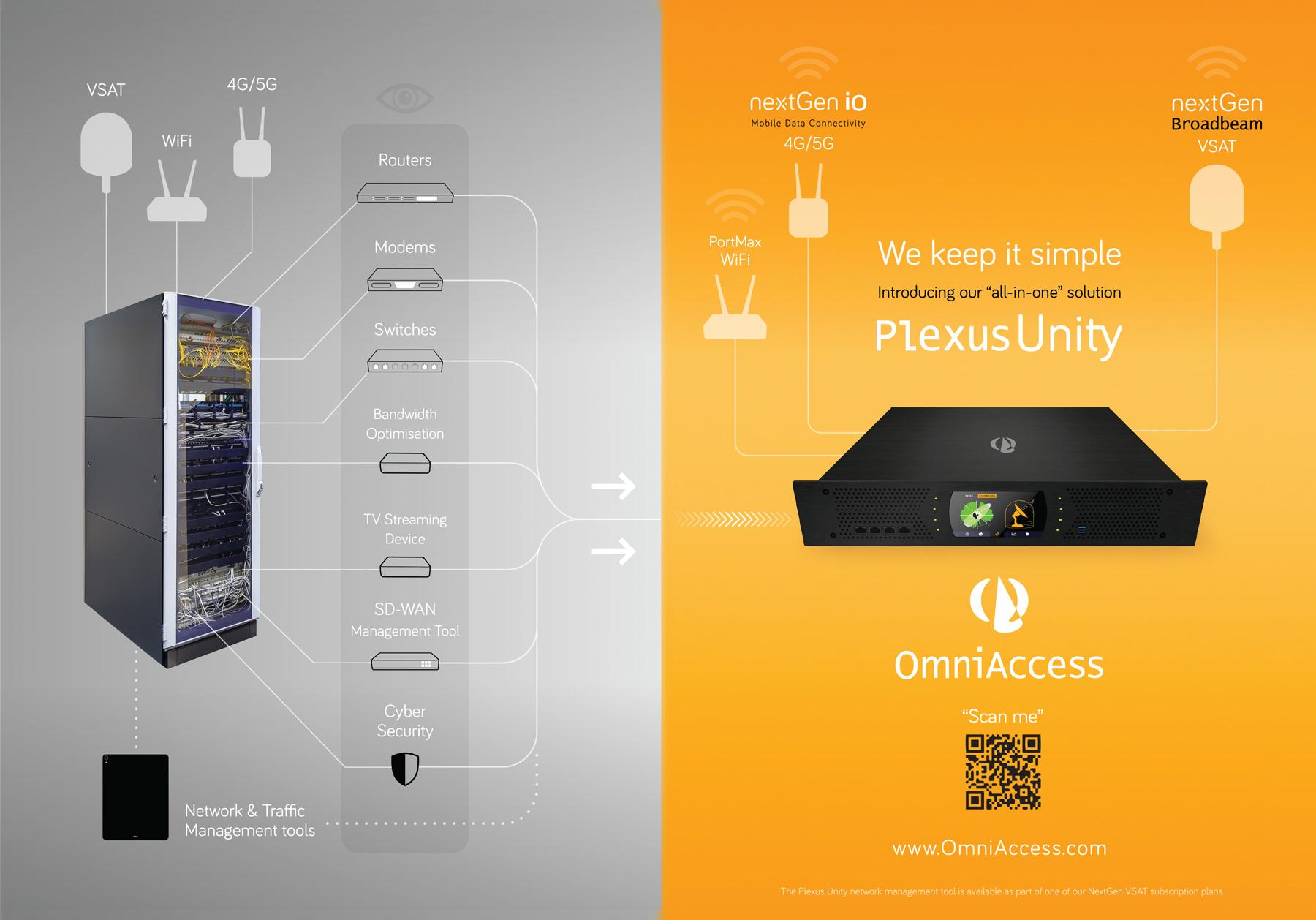 Plexus Unity